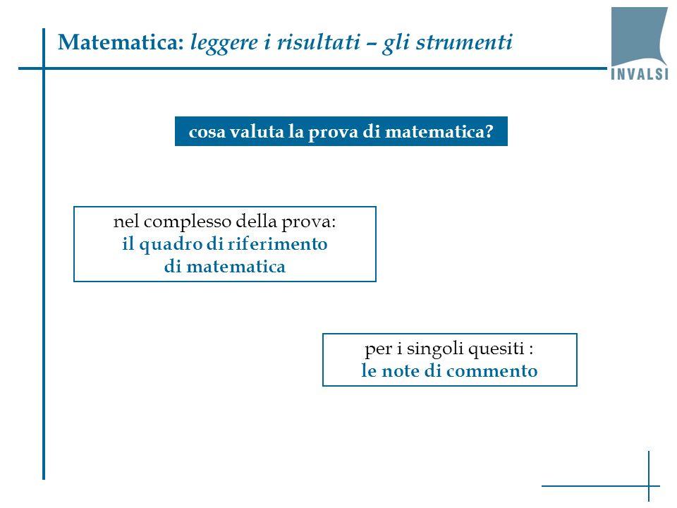 Matematica: leggere i risultati – gli strumenti cosa valuta la prova di matematica.