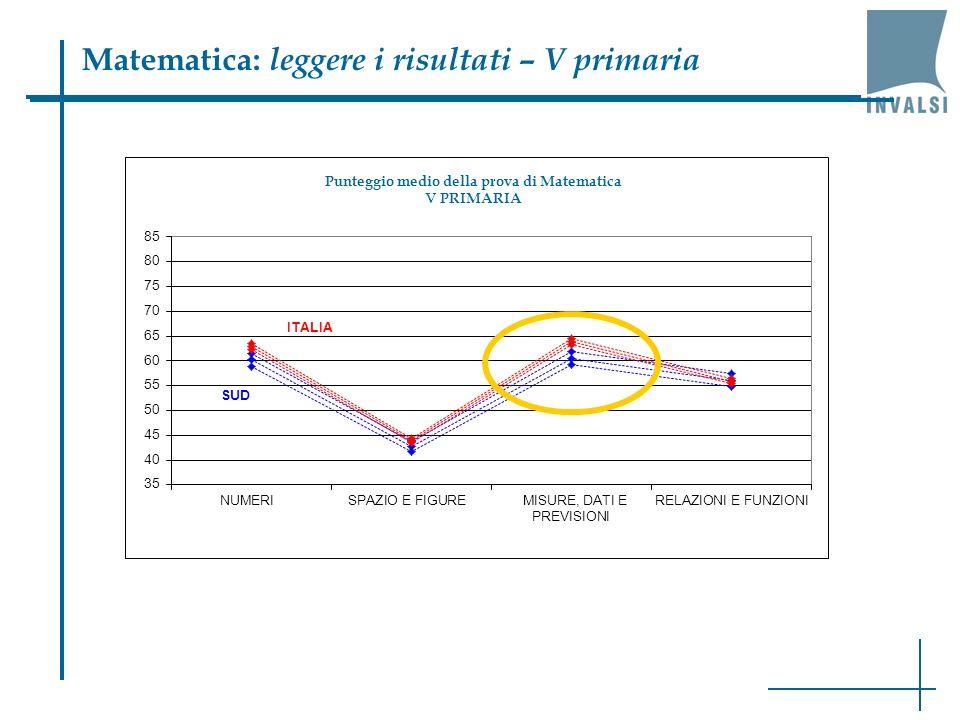 Matematica: leggere i risultati – V primaria