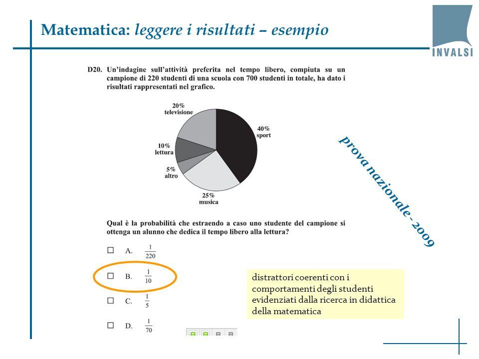 Matematica: leggere i risultati – esempio distrattori coerenti con i comportamenti degli studenti evidenziati dalla ricerca in didattica della matematica prova nazionale - 2009
