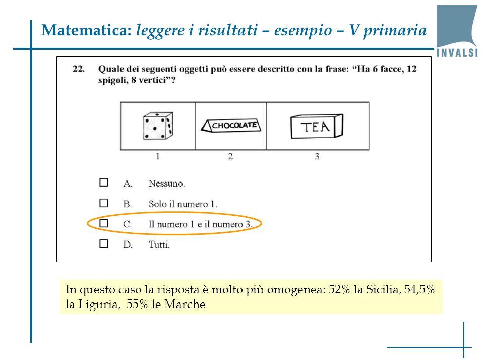 Matematica: leggere i risultati – esempio – V primaria In questo caso la risposta è molto più omogenea: 52% la Sicilia, 54,5% la Liguria, 55% le Marche