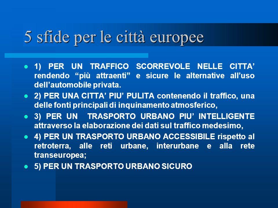 5 sfide per le città europee 1) PER UN TRAFFICO SCORREVOLE NELLE CITTA rendendo più attraenti e sicure le alternative alluso dellautomobile privata.