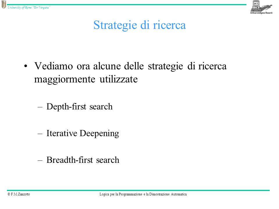 © F.M.ZanzottoLogica per la Programmazione e la Dimostrazione Automatica University of Rome Tor Vergata Vediamo ora alcune delle strategie di ricerca