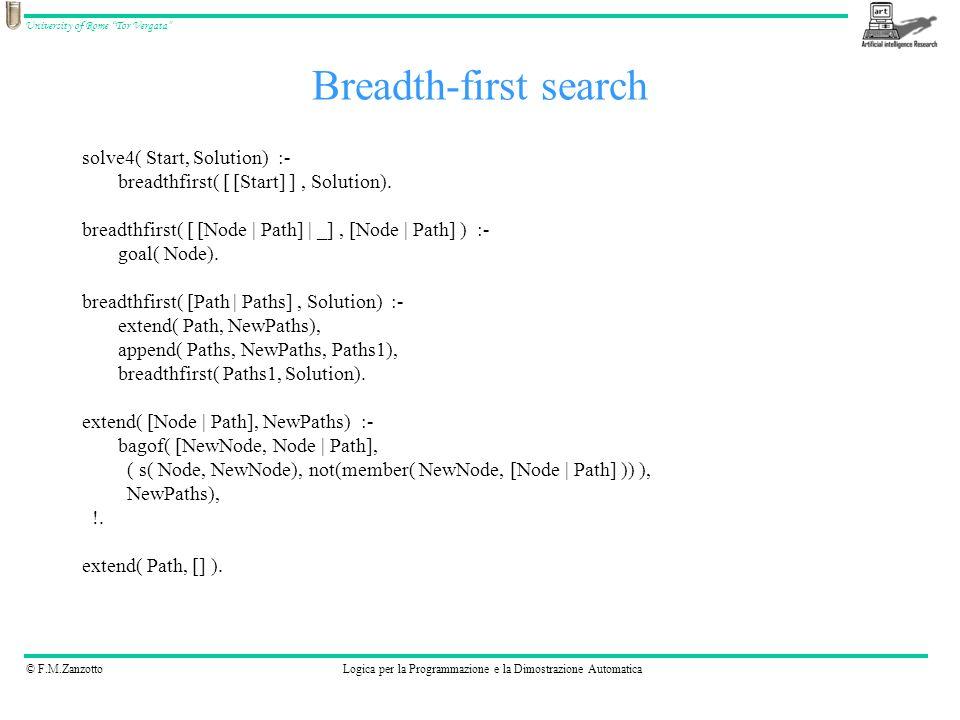 © F.M.ZanzottoLogica per la Programmazione e la Dimostrazione Automatica University of Rome Tor Vergata solve4( Start, Solution) :- breadthfirst( [ [S