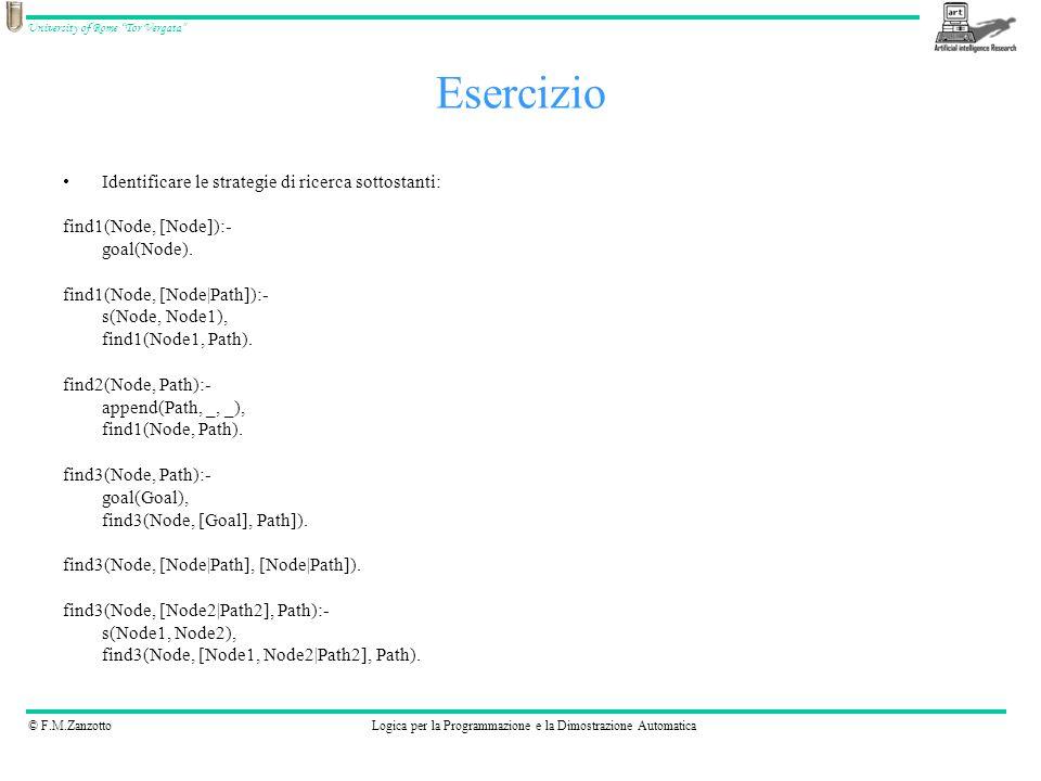 © F.M.ZanzottoLogica per la Programmazione e la Dimostrazione Automatica University of Rome Tor Vergata Identificare le strategie di ricerca sottostan