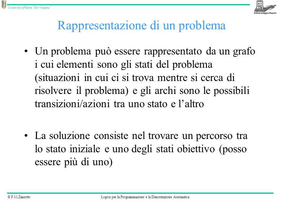 © F.M.ZanzottoLogica per la Programmazione e la Dimostrazione Automatica University of Rome Tor Vergata Un problema può essere rappresentato da un gra