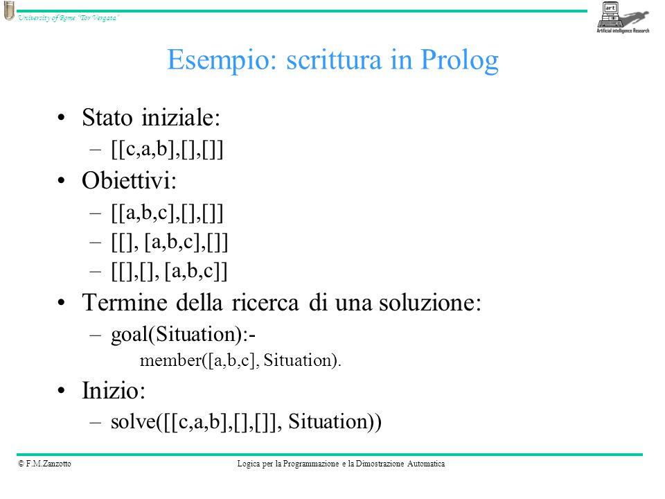 © F.M.ZanzottoLogica per la Programmazione e la Dimostrazione Automatica University of Rome Tor Vergata Stato iniziale: –[[c,a,b],[],[]] Obiettivi: –[