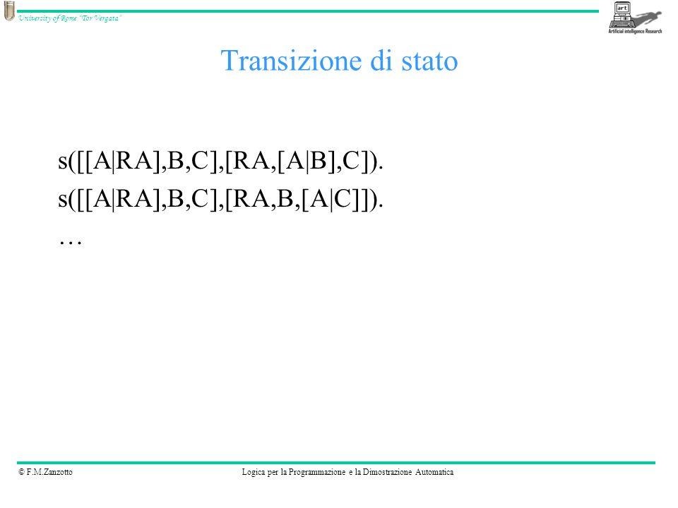 © F.M.ZanzottoLogica per la Programmazione e la Dimostrazione Automatica University of Rome Tor Vergata Transizione di stato s([[A|RA],B,C],[RA,[A|B],
