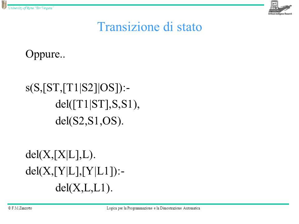 © F.M.ZanzottoLogica per la Programmazione e la Dimostrazione Automatica University of Rome Tor Vergata Transizione di stato Oppure.. s(S,[ST,[T1|S2]|