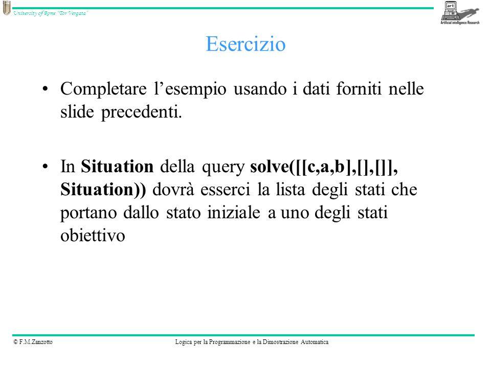 © F.M.ZanzottoLogica per la Programmazione e la Dimostrazione Automatica University of Rome Tor Vergata Completare lesempio usando i dati forniti nell