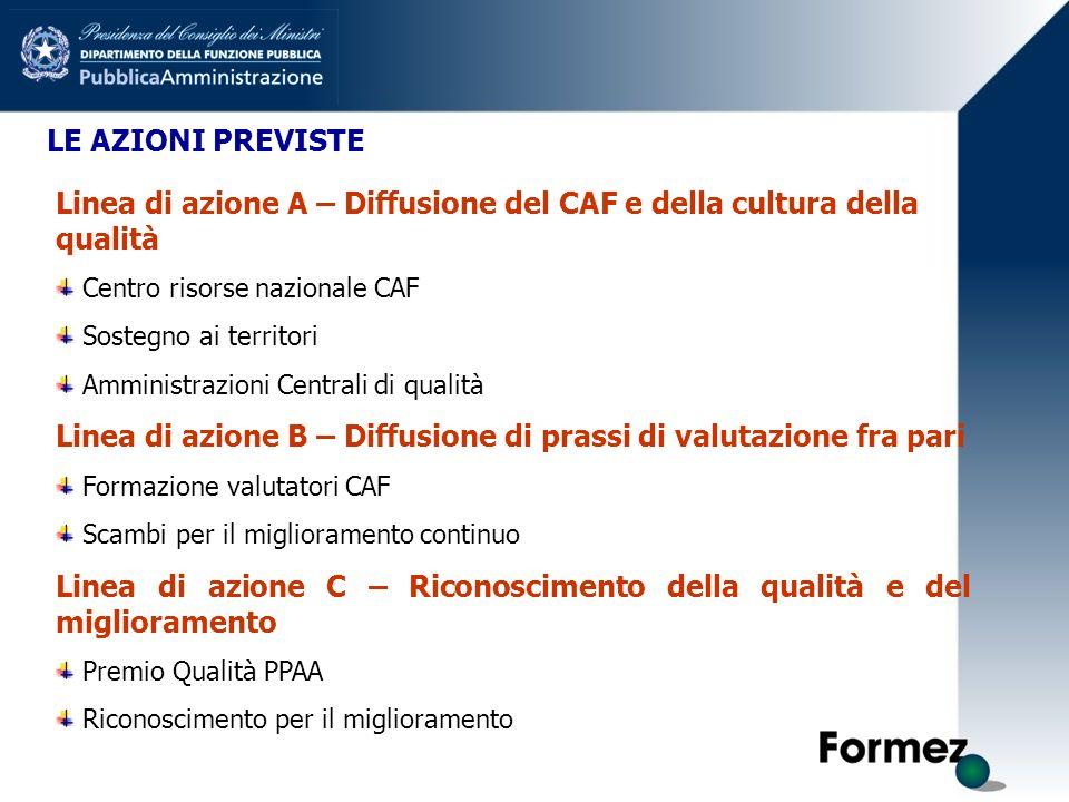 LE AZIONI PREVISTE Linea di azione A – Diffusione del CAF e della cultura della qualità Centro risorse nazionale CAF Sostegno ai territori Amministraz