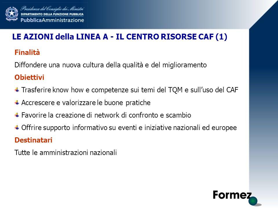 LE AZIONI della LINEA A - IL CENTRO RISORSE CAF (1) Finalità Diffondere una nuova cultura della qualità e del miglioramento Obiettivi Trasferire know