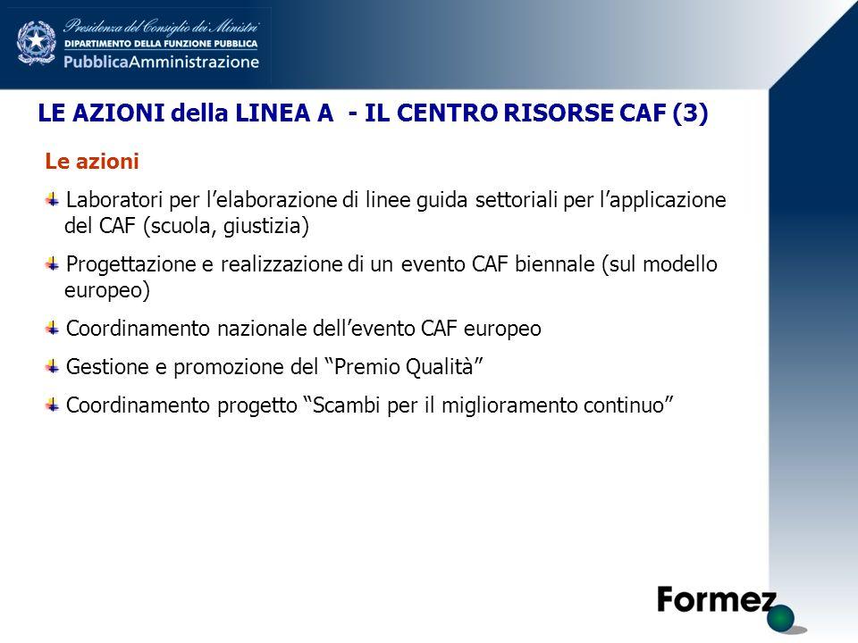 LE AZIONI della LINEA A - IL CENTRO RISORSE CAF (3) Le azioni Laboratori per lelaborazione di linee guida settoriali per lapplicazione del CAF (scuola
