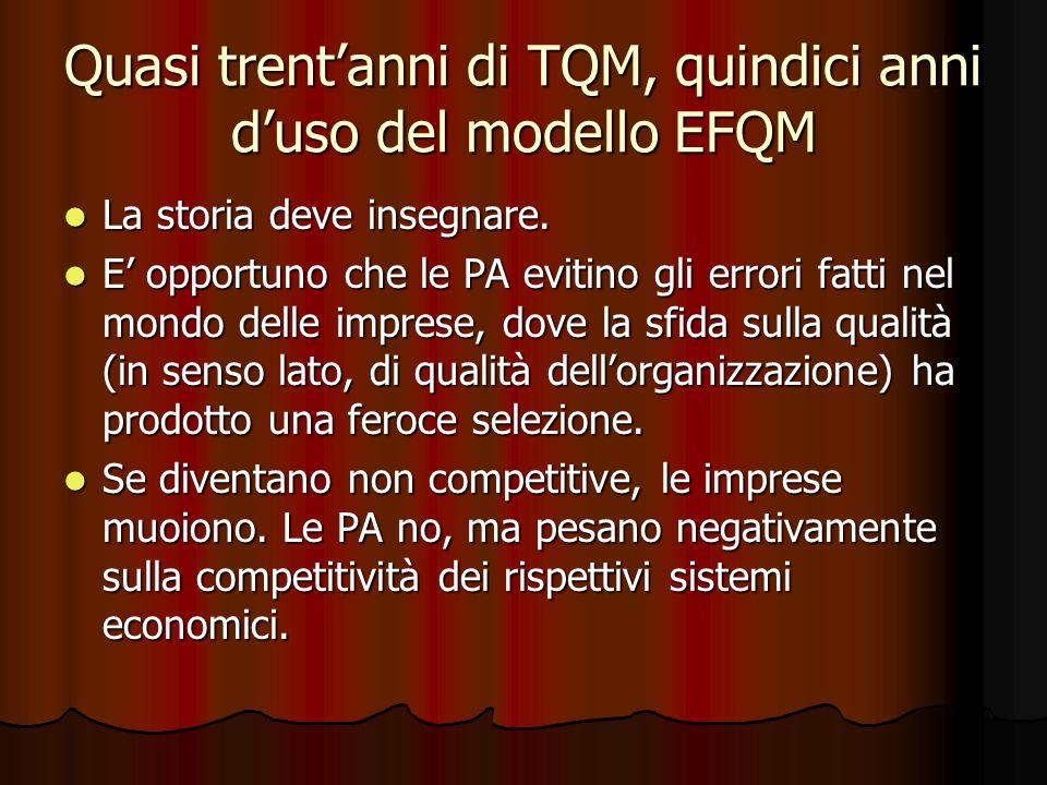 Quasi trentanni di TQM, quindici anni duso del modello EFQM La storia deve insegnare.