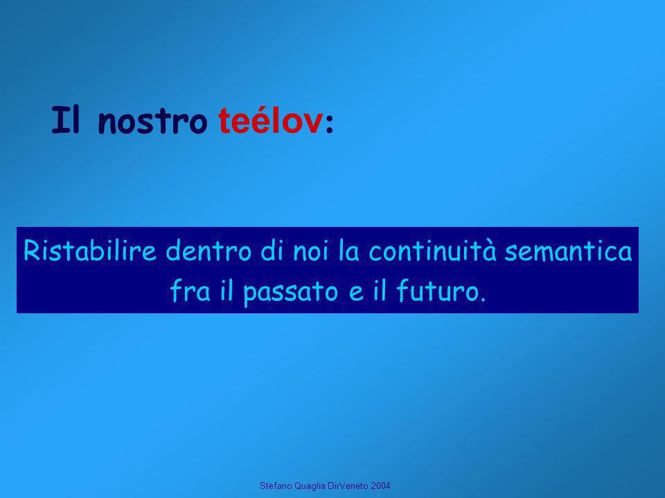 Stefano Quaglia DirVeneto 2004 Il nostro teélov : Ristabilire dentro di noi la continuità semantica fra il passato e il futuro.