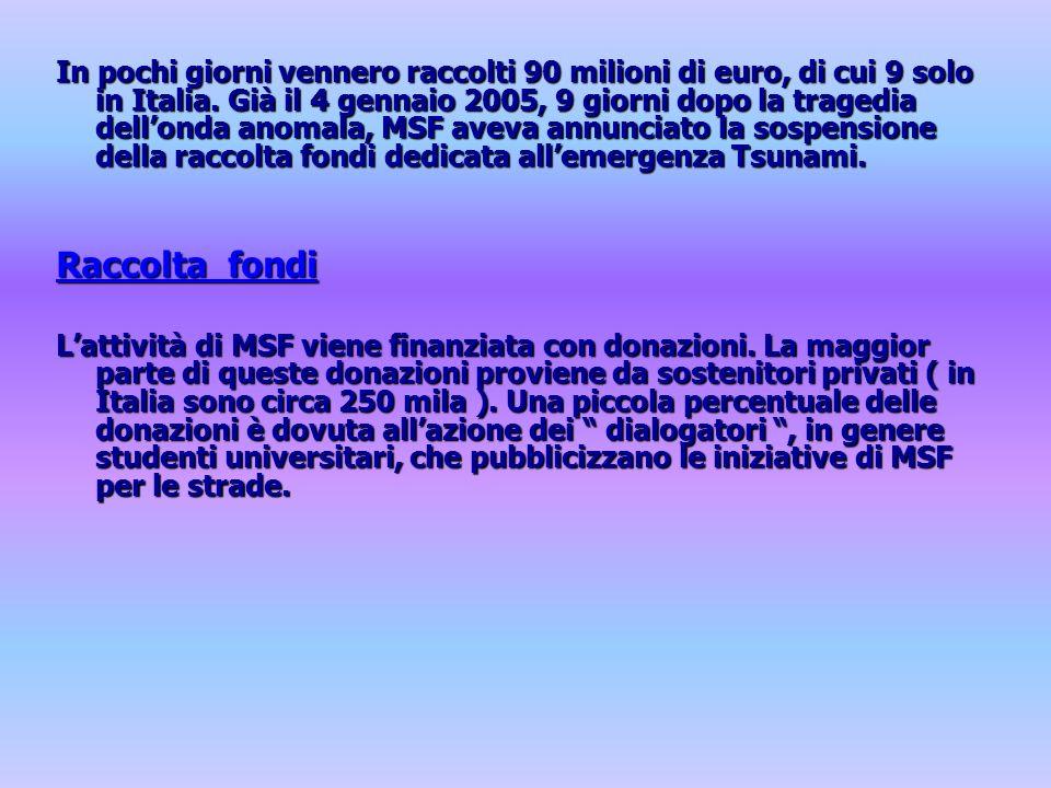 In pochi giorni vennero raccolti 90 milioni di euro, di cui 9 solo in Italia.