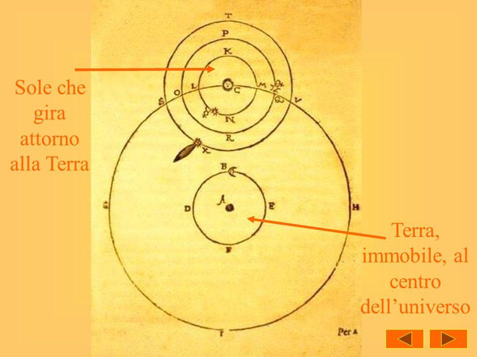 Terra, immobile, al centro delluniverso Sole che gira attorno alla Terra