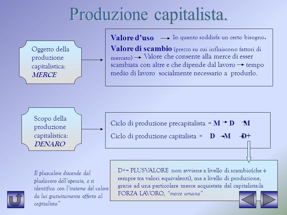 Le forze motrici della storia sono materiali e non spirituali Struttura (scheletro della società) Forze produttive Rapporti di produzione (o proprietà