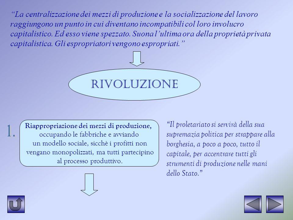 Costo umano con luso della meccanizzazione Crisi cicliche di sovrapproduzione Distruzione merci disoccupazione Caduta tendenziale del saggio di profit