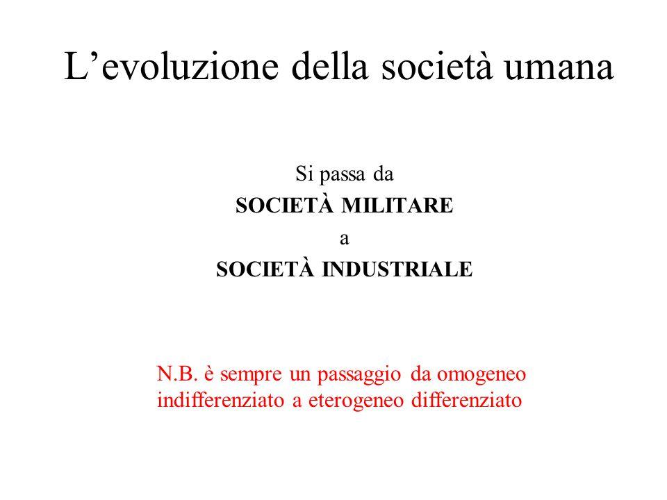 Levoluzione della società umana Si passa da SOCIETÀ MILITARE a SOCIETÀ INDUSTRIALE N.B. è sempre un passaggio da omogeneo indifferenziato a eterogeneo