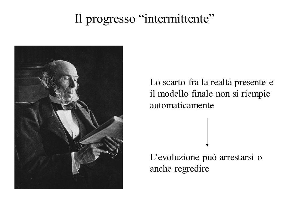 Il progresso intermittente Lo scarto fra la realtà presente e il modello finale non si riempie automaticamente Levoluzione può arrestarsi o anche regr