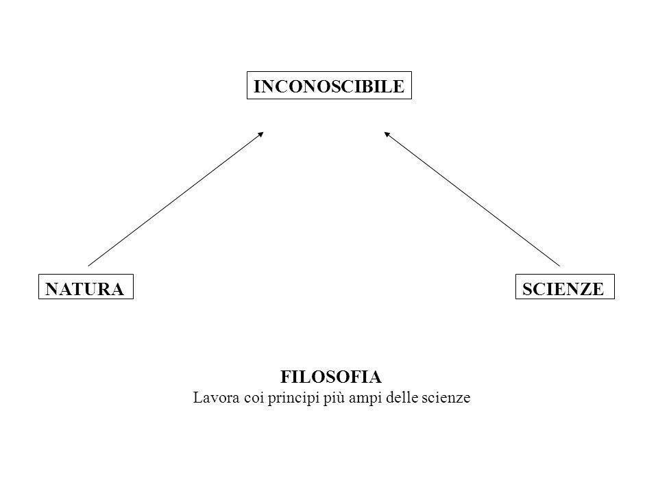 NATURASCIENZE INCONOSCIBILE FILOSOFIA Lavora coi principi più ampi delle scienze