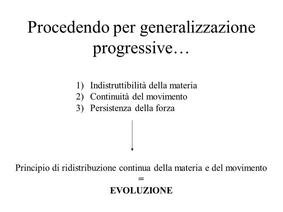 Procedendo per generalizzazione progressive… 1)Indistruttibilità della materia 2)Continuità del movimento 3)Persistenza della forza Principio di ridis