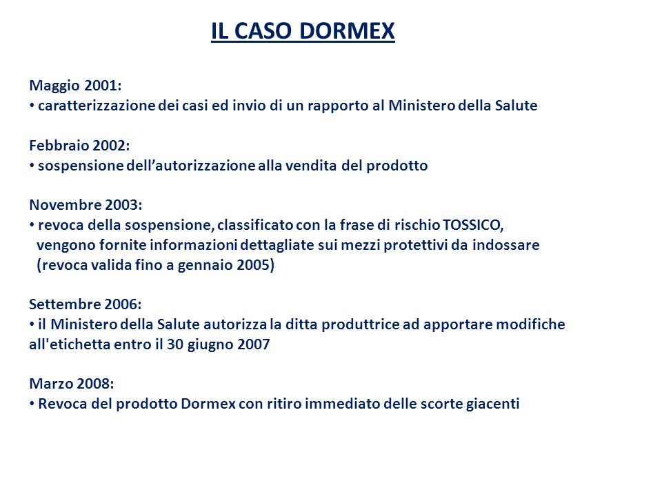 IL CASO DORMEX Maggio 2001: caratterizzazione dei casi ed invio di un rapporto al Ministero della Salute Febbraio 2002: sospensione dellautorizzazione