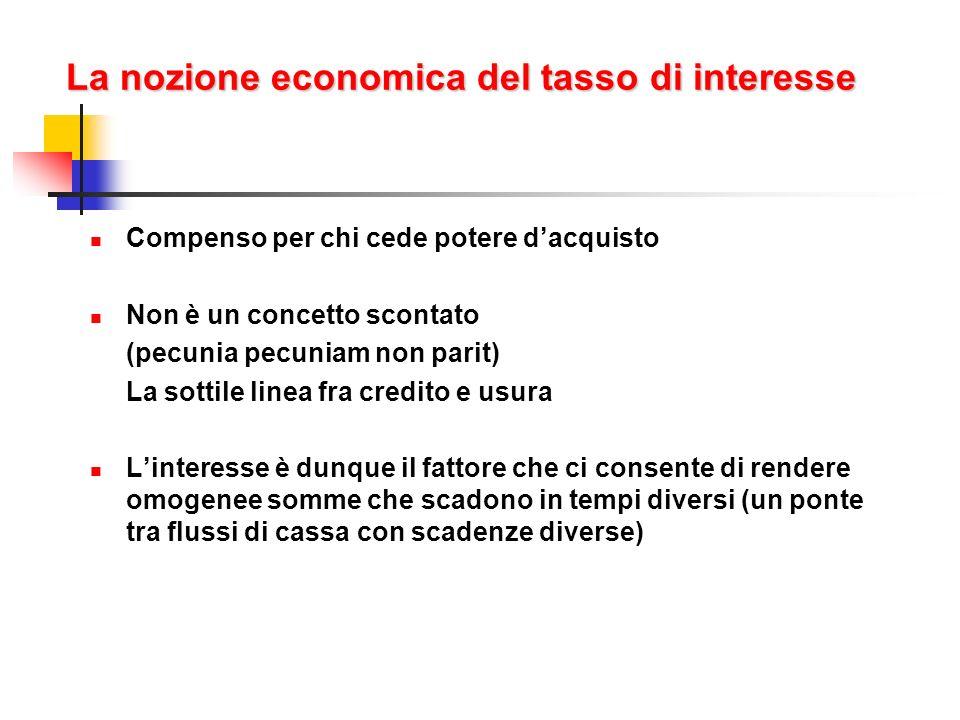 La nozione economica del tasso di interesse Compenso per chi cede potere dacquisto Non è un concetto scontato (pecunia pecuniam non parit) La sottile
