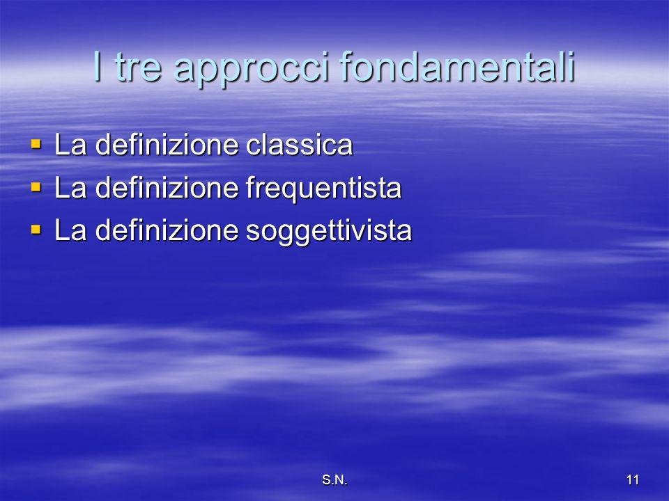 S.N.11 I tre approcci fondamentali La definizione classica La definizione classica La definizione frequentista La definizione frequentista La definizione soggettivista La definizione soggettivista
