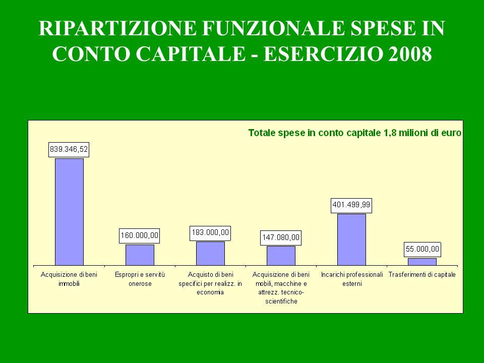RIPARTIZIONE FUNZIONALE SPESE IN CONTO CAPITALE - ESERCIZIO 2008