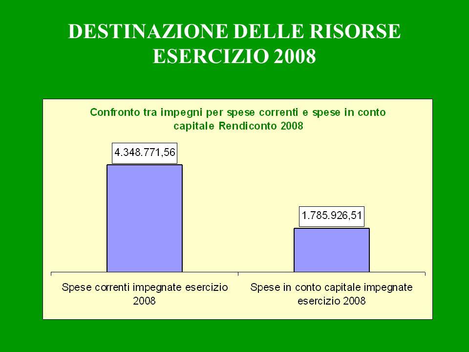 DESTINAZIONE DELLE RISORSE ESERCIZIO 2008