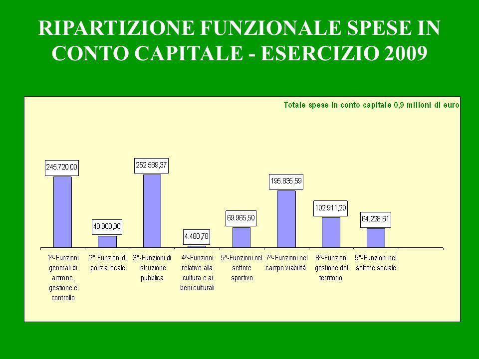 RIPARTIZIONE FUNZIONALE SPESE IN CONTO CAPITALE - ESERCIZIO 2009