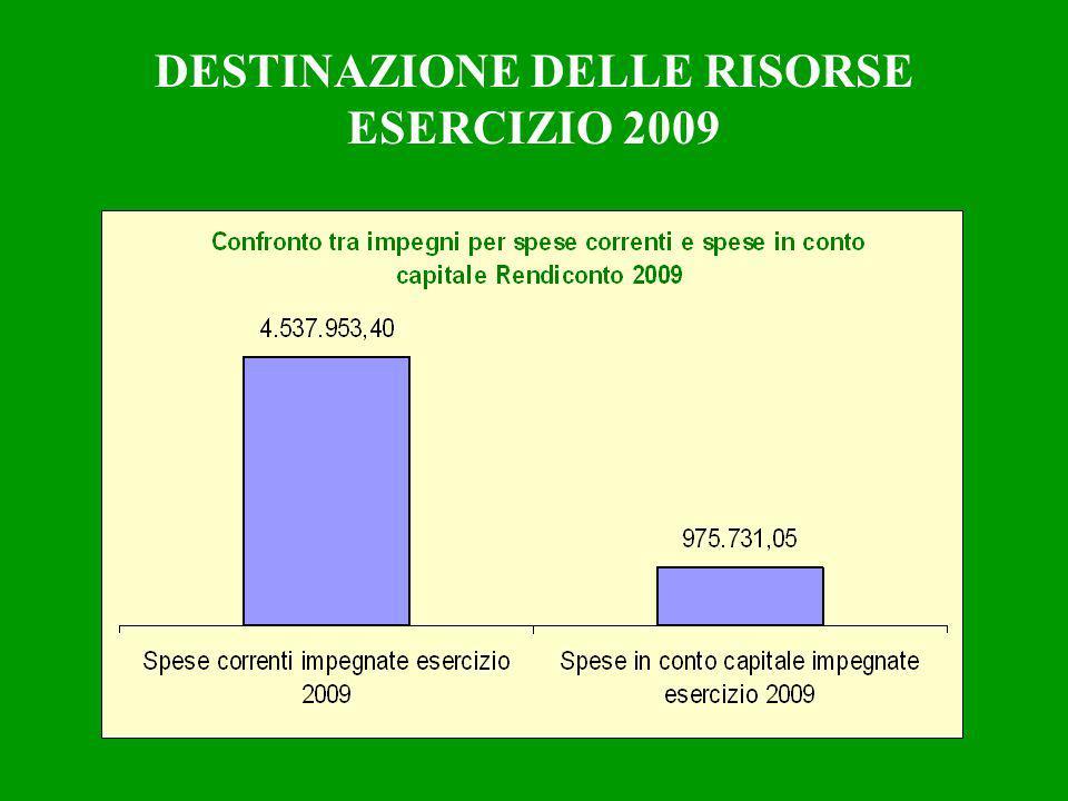DESTINAZIONE DELLE RISORSE ESERCIZIO 2009