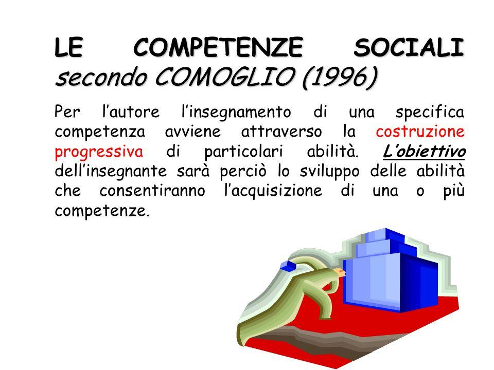 LE COMPETENZE SOCIALI secondo COMOGLIO (1996) Per lautore linsegnamento di una specifica competenza avviene attraverso la costruzione progressiva di p