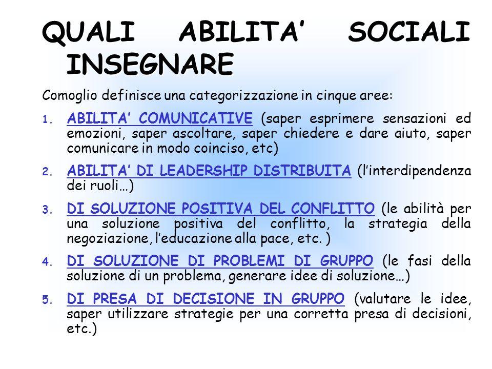 QUALI ABILITA SOCIALI INSEGNARE Comoglio definisce una categorizzazione in cinque aree: 1. ABILITA COMUNICATIVE (saper esprimere sensazioni ed emozion