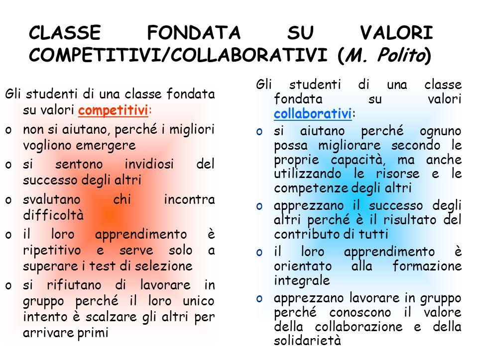 CLASSE FONDATA SU VALORI COMPETITIVI/COLLABORATIVI (M. Polito) Gli studenti di una classe fondata su valori competitivi: onon si aiutano, perché i mig
