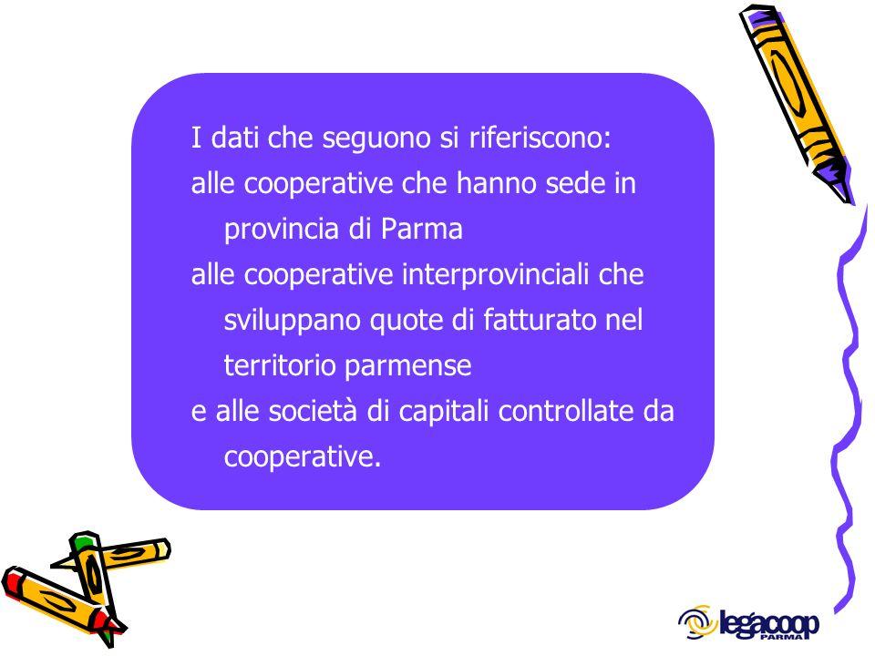 I dati che seguono si riferiscono: alle cooperative che hanno sede in provincia di Parma alle cooperative interprovinciali che sviluppano quote di fat
