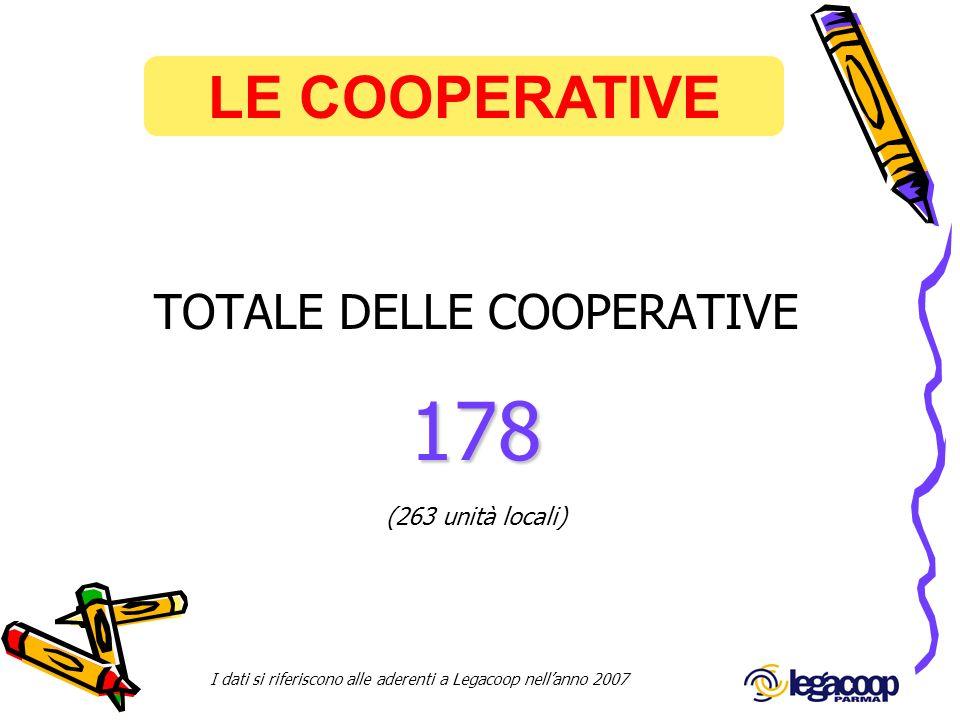 LE COOPERATIVE TOTALE DELLE COOPERATIVE 178 (263 unità locali) I dati si riferiscono alle aderenti a Legacoop nellanno 2007