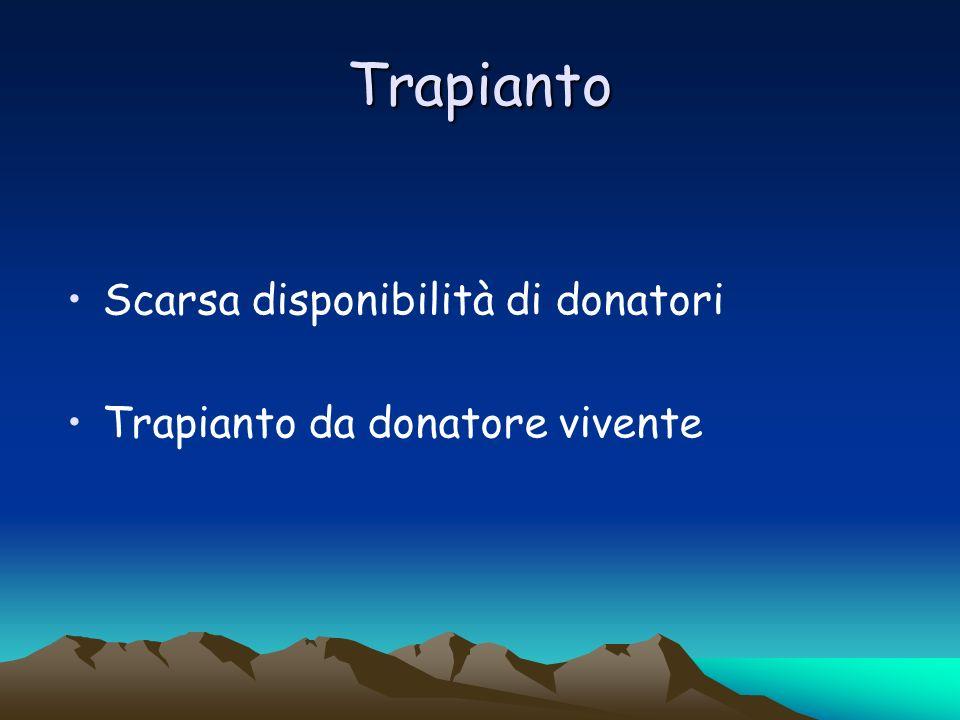 Trapianto Scarsa disponibilità di donatori Trapianto da donatore vivente