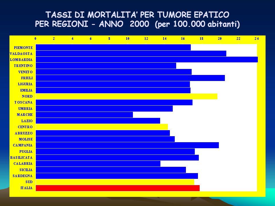 TASSI DI MORTALITA PER TUMORE EPATICO PER REGIONI - ANNO 2000 (per 100.000 abitanti)