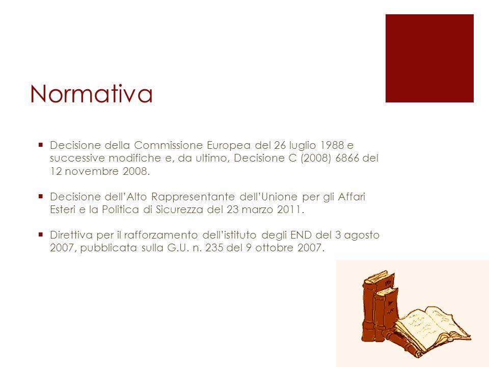 Normativa Decisione della Commissione Europea del 26 luglio 1988 e successive modifiche e, da ultimo, Decisione C (2008) 6866 del 12 novembre 2008. De