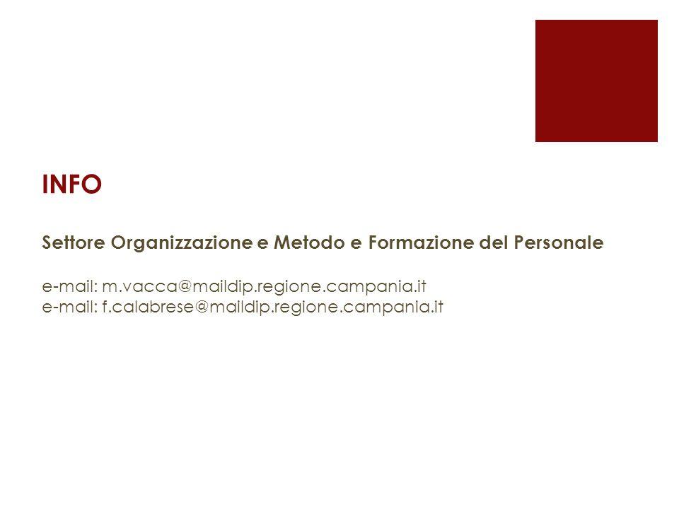INFO Settore Organizzazione e Metodo e Formazione del Personale e-mail: m.vacca@maildip.regione.campania.it e-mail: f.calabrese@maildip.regione.campan