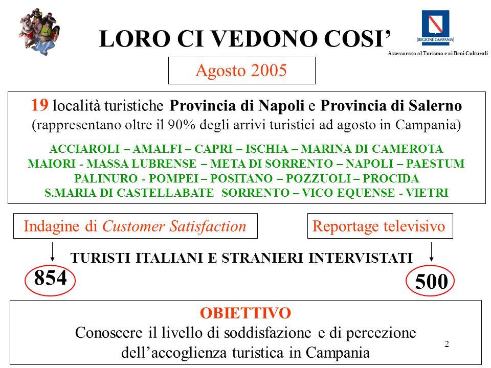 2 Agosto 2005 TURISTI ITALIANI E STRANIERI INTERVISTATI Indagine di Customer SatisfactionReportage televisivo 854 500 19 località turistiche Provincia