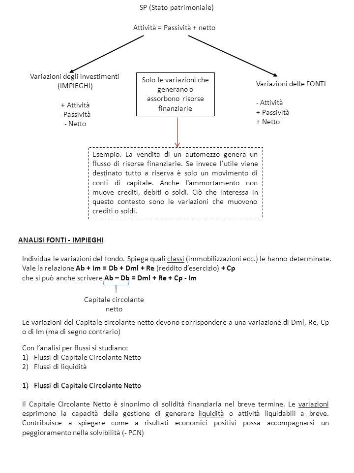 SP (Stato patrimoniale) Attività = Passività + netto Variazioni degli investimenti (IMPIEGHI) + Attività - Passività - Netto Variazioni delle FONTI -