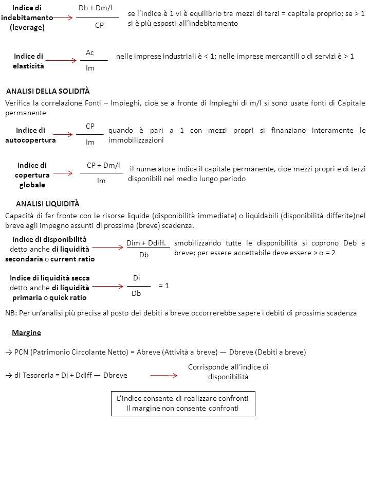 ANALISI DELLA SOLIDITÀ Verifica la correlazione Fonti – Impieghi, cioè se a fronte di Impieghi di m/l si sono usate fonti di Capitale permanente Indice di indebitamento (leverage) Db + Dm/l CP se lindice è 1 vi è equilibrio tra mezzi di terzi = capitale proprio; se > 1 si è più esposti allindebitamento Indice di elasticità Ac Im nelle imprese industriali è 1 Indice di autocopertura CP Im quando è pari a 1 con mezzi propri si finanziano interamente le immobilizzazioni Indice di copertura globale CP + Dm/l Im il numeratore indica il capitale permanente, cioè mezzi propri e di terzi disponibili nel medio lungo periodo ANALISI LIQUIDITÀ Capacità di far fronte con le risorse liquide (disponibilità immediate) o liquidabili (disponibilità differite)nel breve agli impegno assunti di prossima (breve) scadenza.