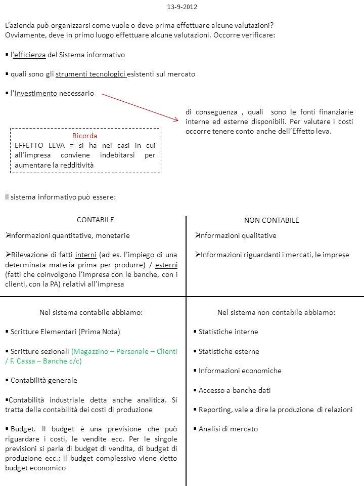 13-9-2012 Lazienda può organizzarsi come vuole o deve prima effettuare alcune valutazioni? Ovviamente, deve in primo luogo effettuare alcune valutazio