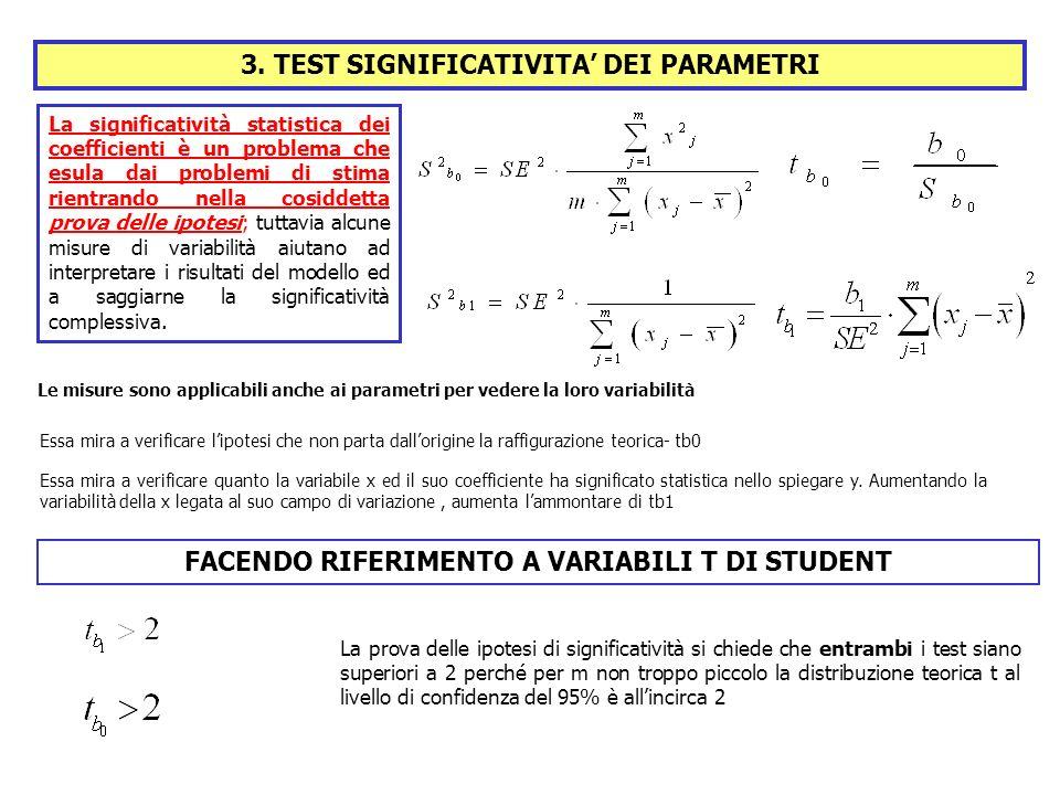 La significatività statistica dei coefficienti è un problema che esula dai problemi di stima rientrando nella cosiddetta prova delle ipotesi; tuttavia alcune misure di variabilità aiutano ad interpretare i risultati del modello ed a saggiarne la significatività complessiva.