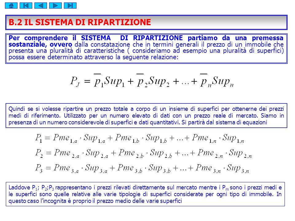 B.2 IL SISTEMA DI RIPARTIZIONE Laddove P 1 ; P 2 ;P 3 rappresentano i prezzi rilevati direttamente sul mercato mentre i P m sono i prezzi medi e le superfici sono quelle relative alle varie tipologie di superfici considerate per ogni tipo di immobile.