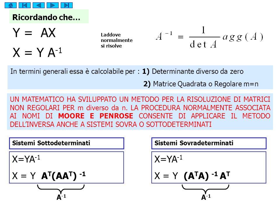 Ricordando che… X = Y A -1 Y = AX Laddove normalmente si risolve In termini generali essa è calcolabile per : 1) Determinante diverso da zero 2) Matrice Quadrata o Regolare m=n UN MATEMATICO HA SVILUPPATO UN METODO PER LA RISOLUZIONE DI MATRICI NON REGOLARI PER m diverso da n.