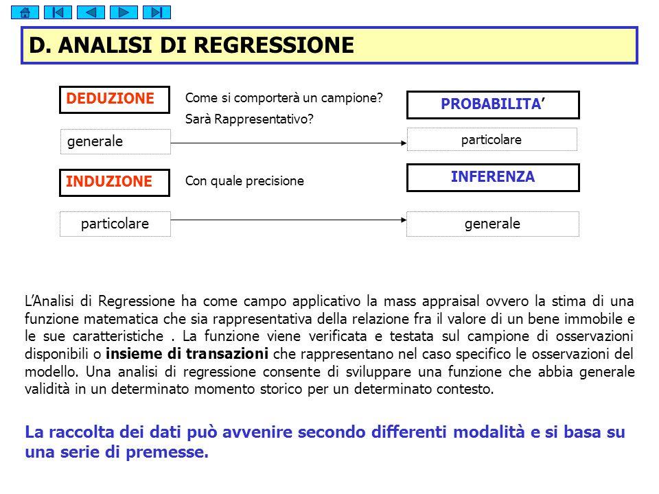 D.ANALISI DI REGRESSIONE DEDUZIONE Come si comporterà un campione.